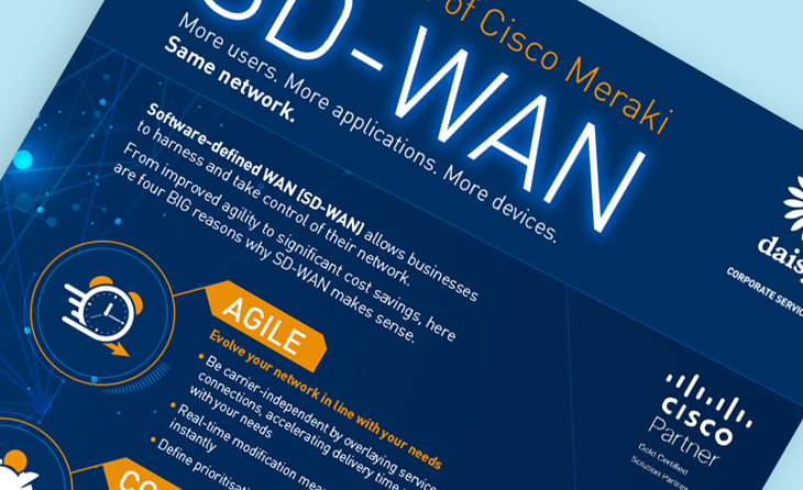 Daisy-Corporate-Services-The-Benefits-of-Cisco-Meraki-SD-WAN-Infographic-banner